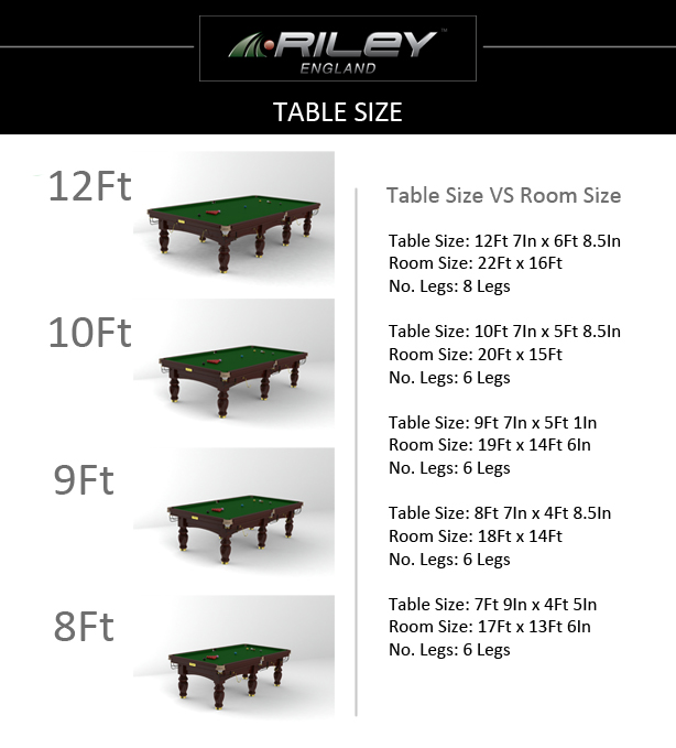 Table Size ...